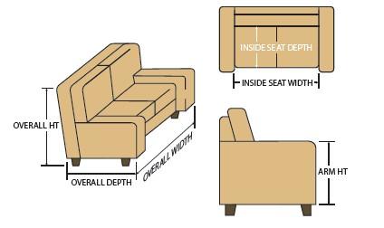 Comparing Furniture Sizes